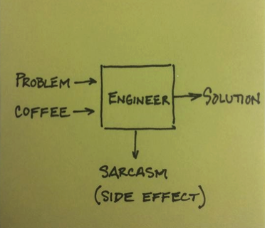 Problem+coffee+engineer